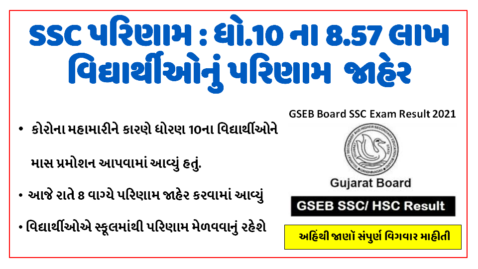 GSEB Board SSC Exam Result Declered 2021 @www.gseb.org
