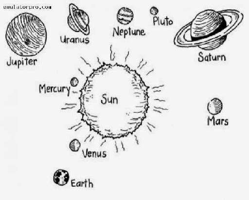 Label Solar System Clip Art Black and White - Pics about space