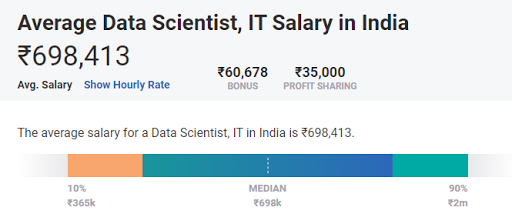 data-science-salary-report