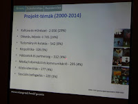 10 A projekt-témák támogatottságának eloszlása az elmúlt 15 évben.jpg