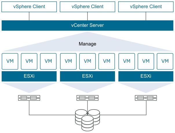 Lebih dari 6.700 server VMware terpapar online dan rentan terhadap bug besar baru