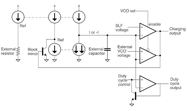 Schematic of VCO inside the 76477 sound chip.