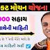 Sankat Mochan Yojana : 20,000 Help Information with the form 2020