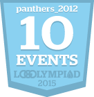 AllEvents_panthers_2012.png