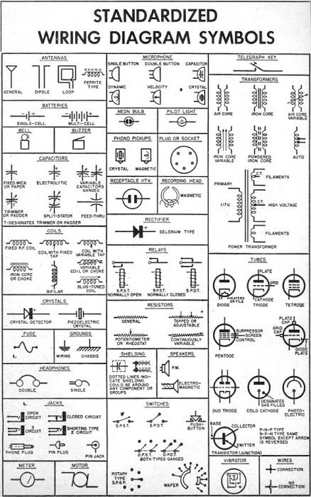 gate2018online in list of electrical symbol schematic diagram in electrical schematic diagrams industrial electrical symbol chart