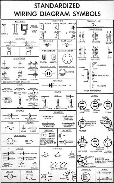 Gate2018online.IN: List of Electrical Symbol Schematic