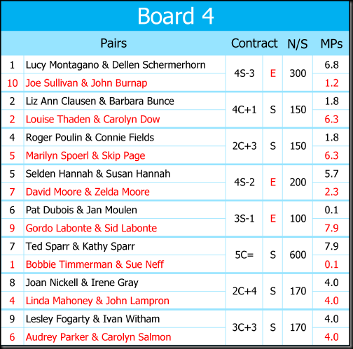 Recap Boards 16 November 2017-4