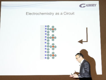 「Introduction to Electrochemistry: Connection to Practical Applications」 Gamry Instruments Dr. Burak Ulgut