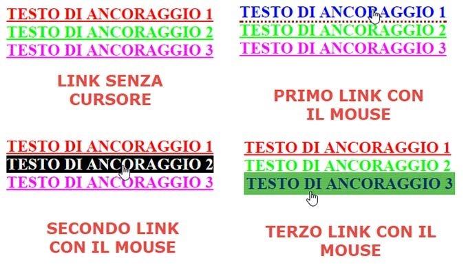 link-personalizzati