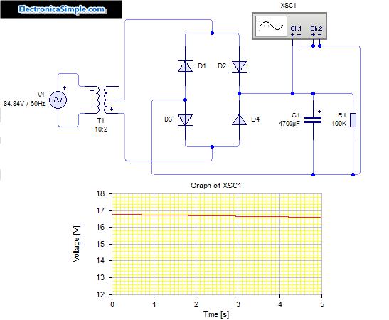 fuente de voltaje, voltaje, circuito, diagrama, electronica, fuente de alimentacion, lm317, lm337, transformador, diodo