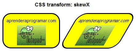 css transform skewX