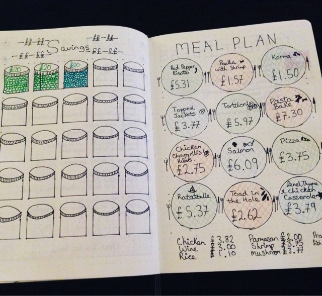 bullet journal savings and meal plan