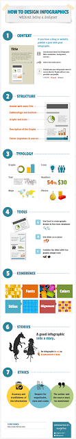 Infographix - how-to-design-infographics-without-being-a-designer_5337d1a6061de.png