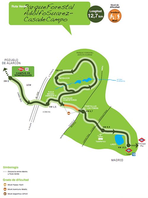 Ruta Verde del Parque Forestal de Somosaguas
