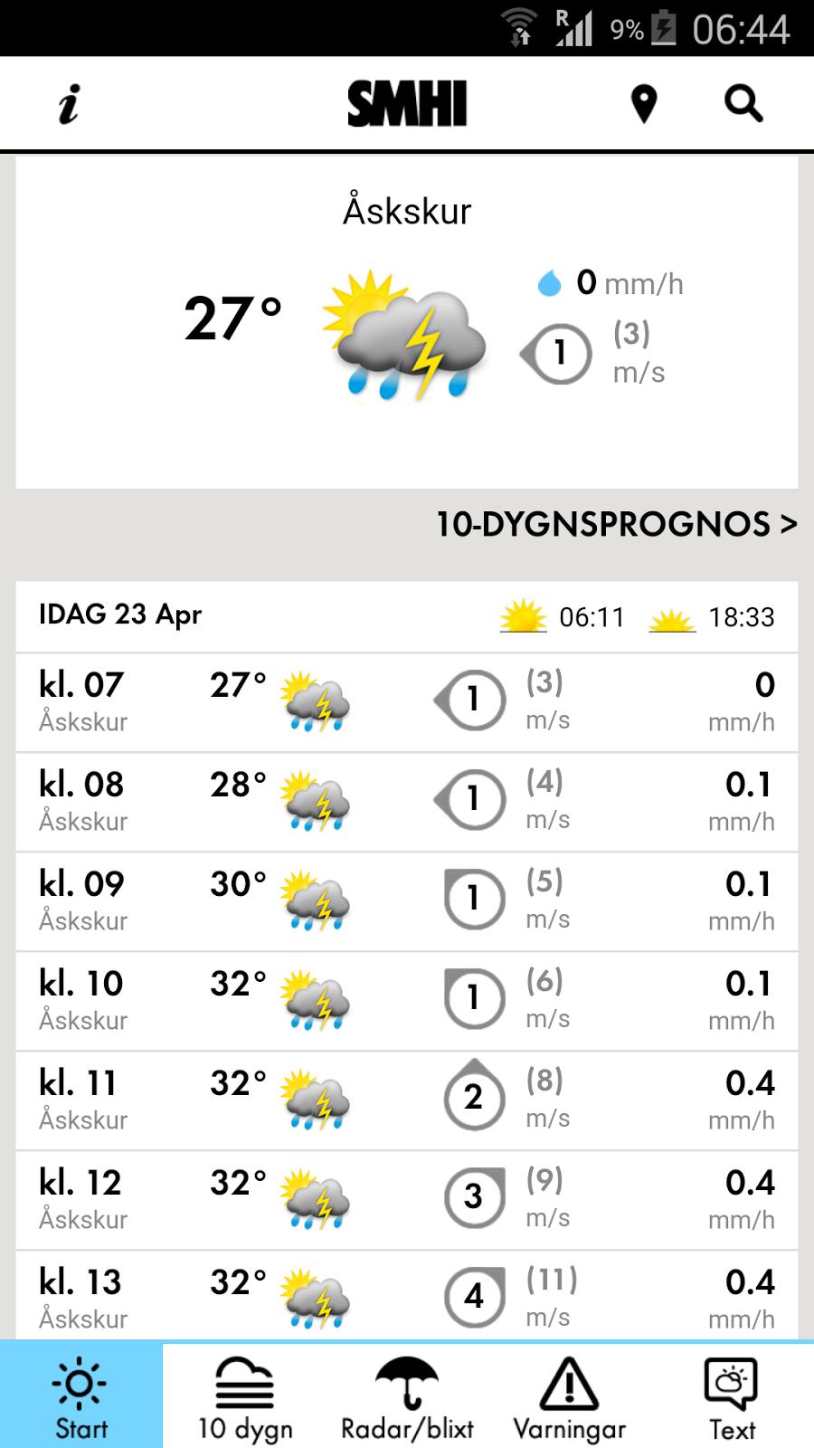 vädret lördag
