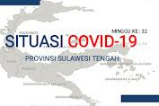 Terbaru, Up Date Data Covid di Sulteng Sabtu 14 Agustus 2021