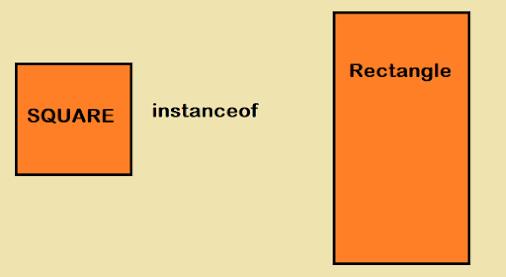 Java instanceof example