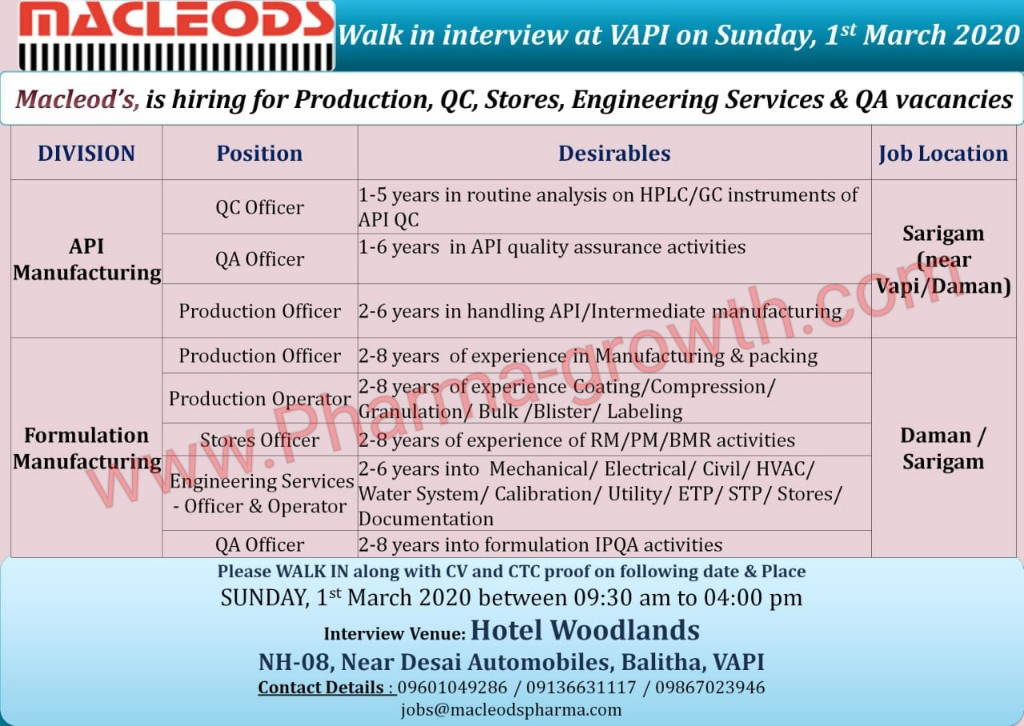 Macleods Pharmaceuticals Ltd – Walk in interview for Quality Control, Quality Assurance, Production, Store, Engineering on 1st March 2020 @ Vapi & Hyderabad