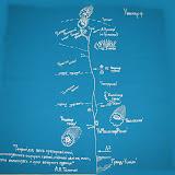 В рамках проекта «Помоги реке» на голубой ткани нарисован схематический план ручья Уинка