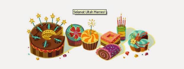 Seuntai Do'a dan Harapan di Hari Ulang Tahunku