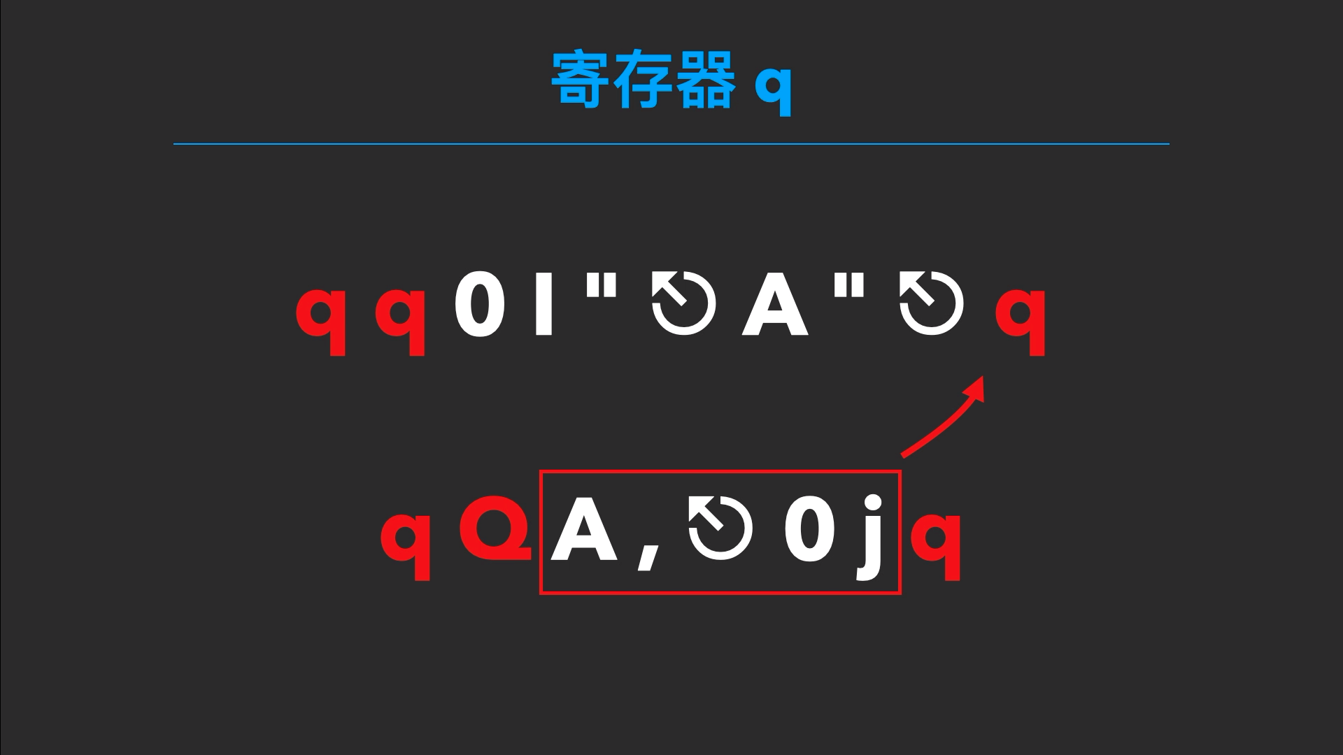 005-4.append-cmd