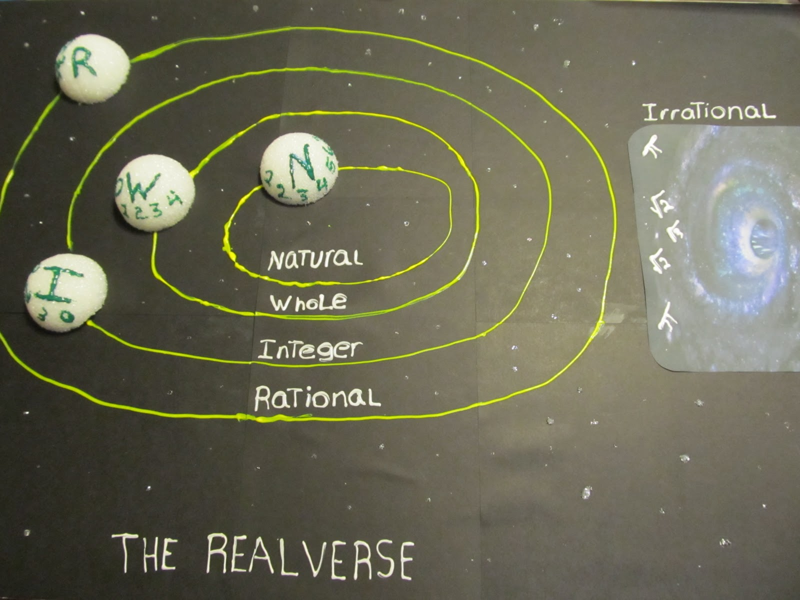 Hands On Math The Real Number Universe The Realverse