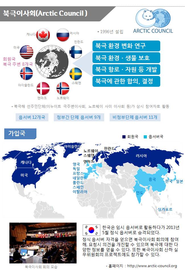극지관련 국제기구들 2