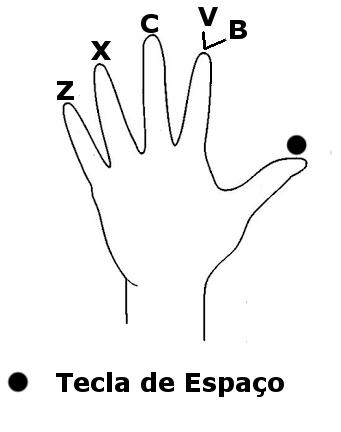 mão esquerda - telas inferiores