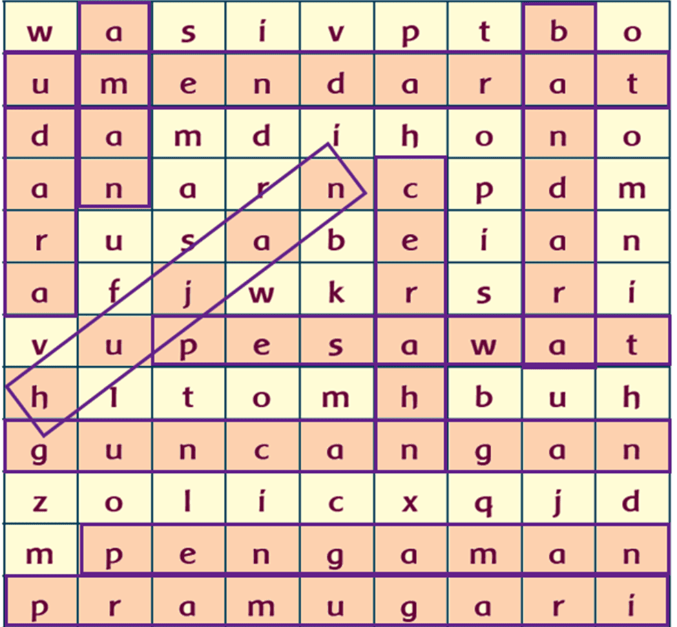 Kunci Jawaban Halaman 139, 140, 142, 146 Tema 5 Kelas 3