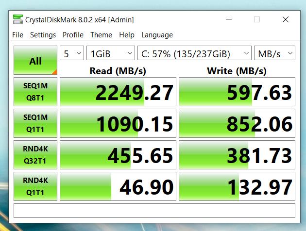 kecepatan ssd hp probook x360 435 g7