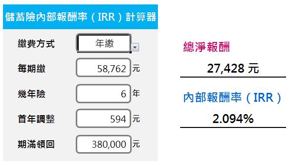 儲蓄險IRR計算工具示意圖