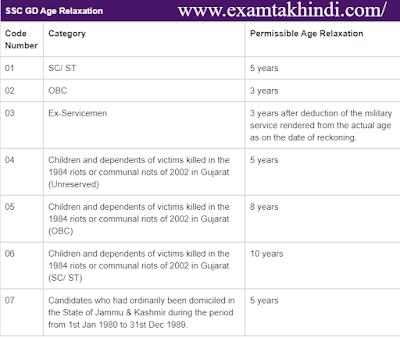 SSC GD Age Limit