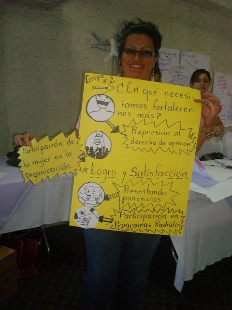 Exponiendo sobre las fortalezas y debilidades de la mujer COPEMH hondureña.