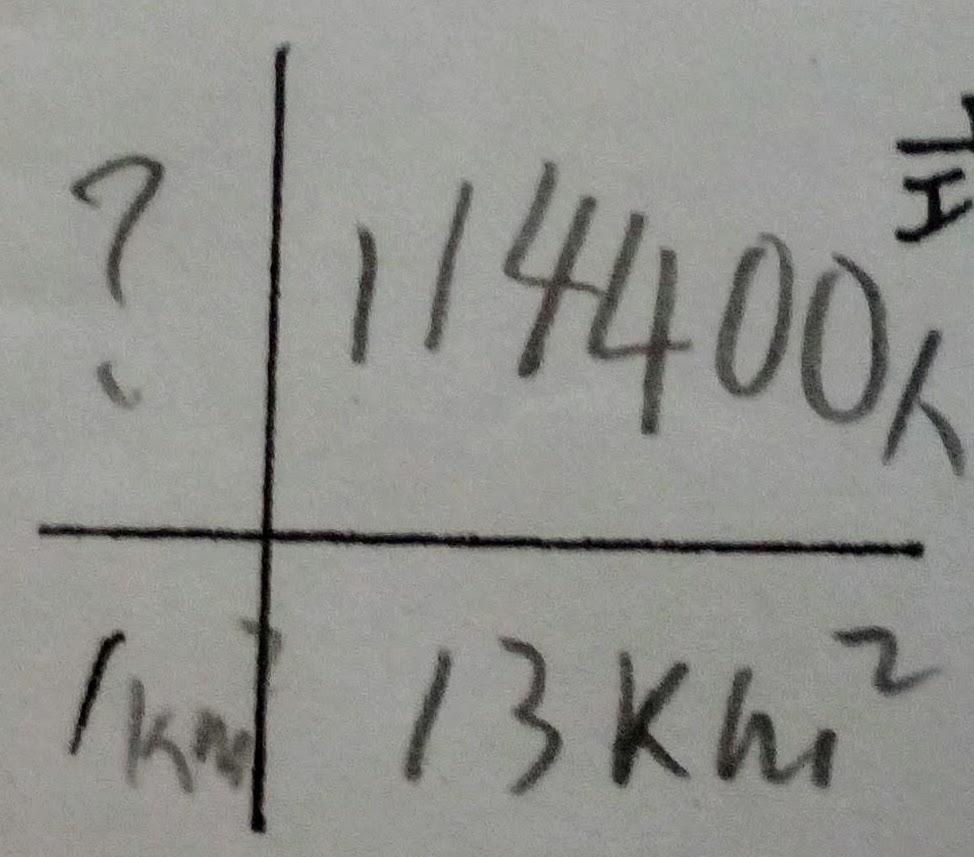 小学5年生の算数 5月単位あたり量人口密度でシェーマ図を
