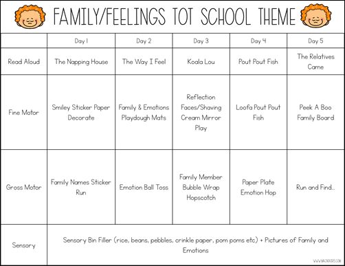 Family & Emotions Tot School Theme