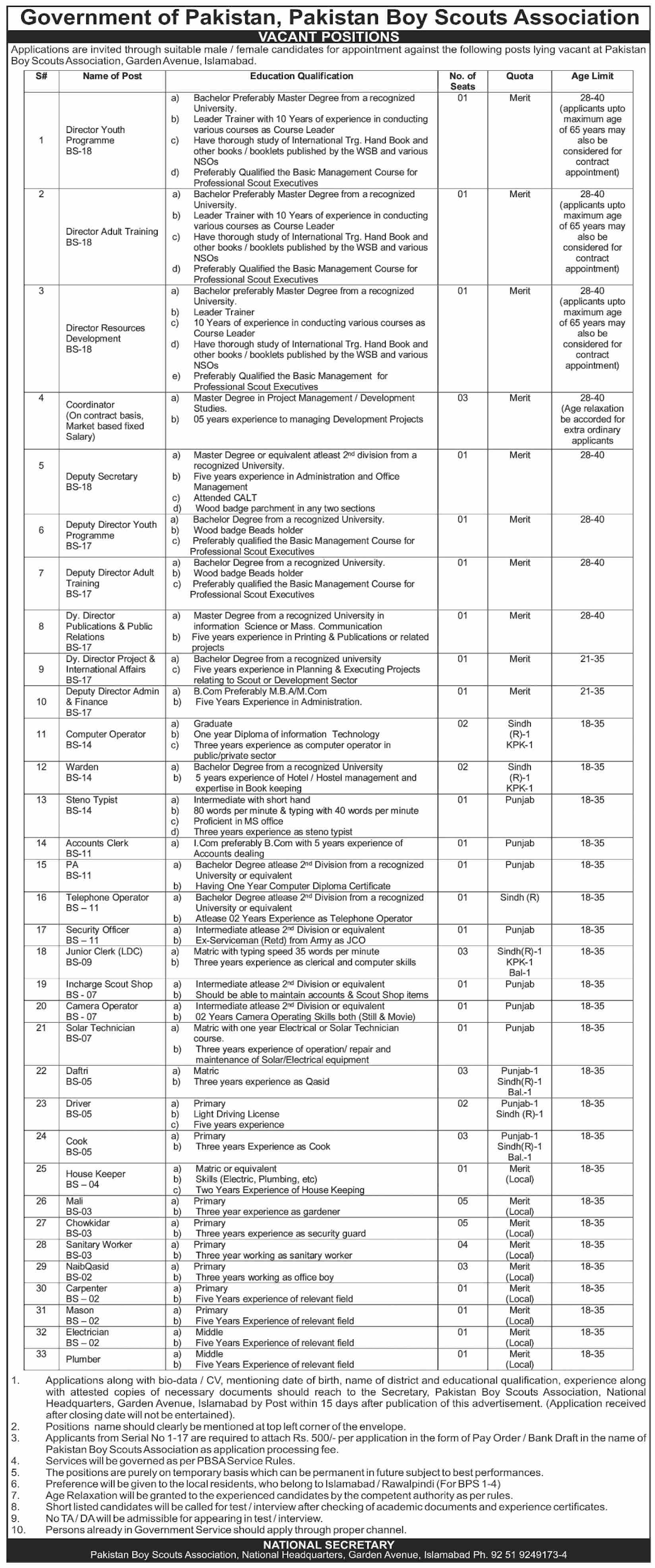 Pakistan Boy Scouts Association Jobs 2021