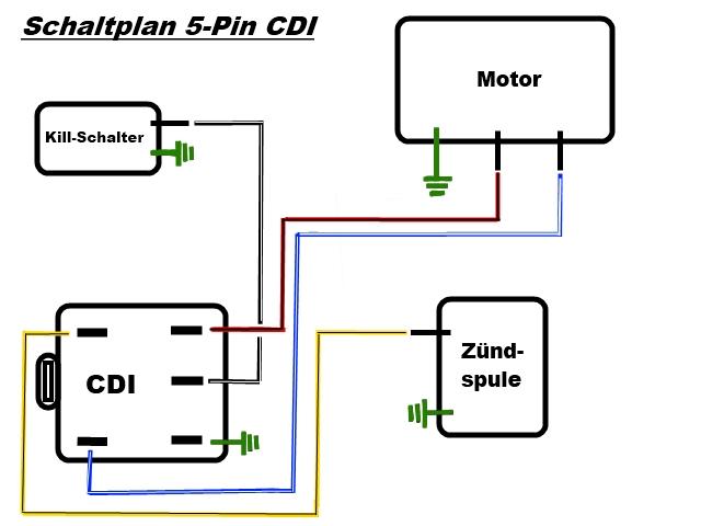 Groß 4 Pin Cdi Schaltplan Zeitgenössisch - Der Schaltplan - greigo.com