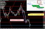 2011年8月8日-FXバックドラフト-EUR/USDビッグ・トレード5