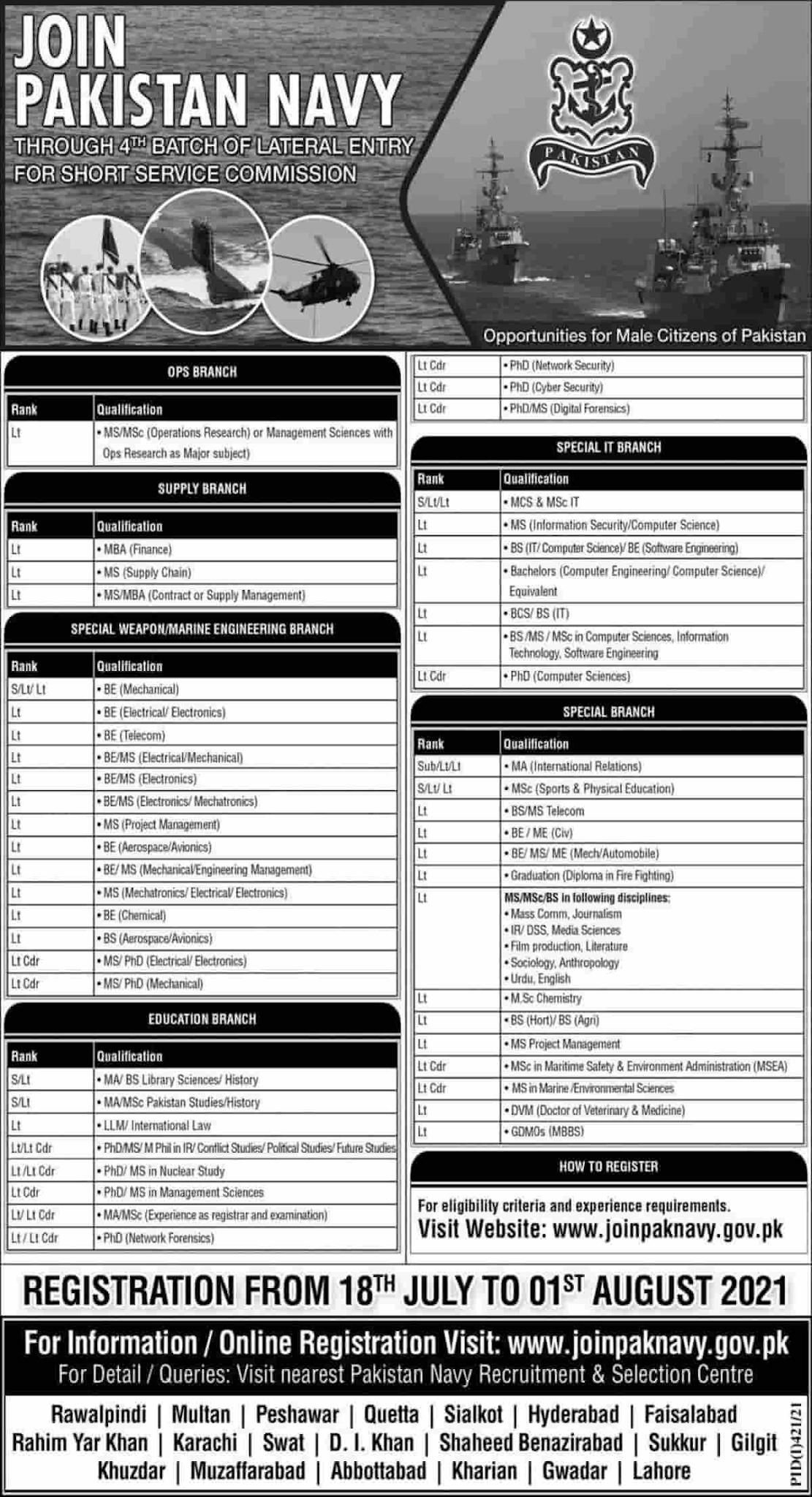 Pakistan Navy Short Service Commission SSC Jobs 2021 Advertisement