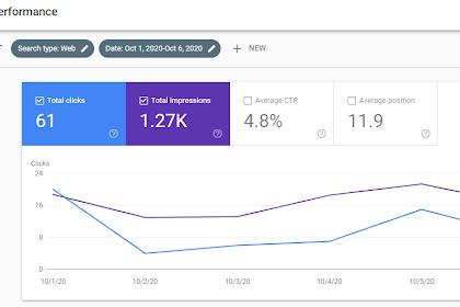 Cara optimasi blogspot untuk meningkatkan traffic dengan cepat