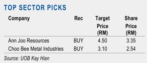 steel share top picks