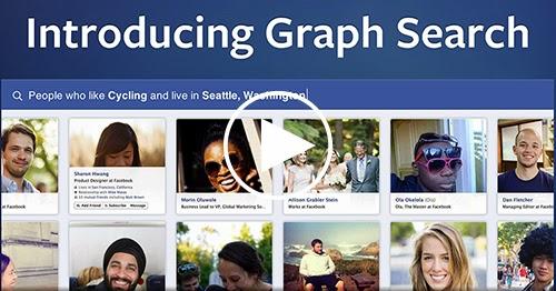Giới thiệu về Graphsearch, công cụ tìm kiếm thông minh
