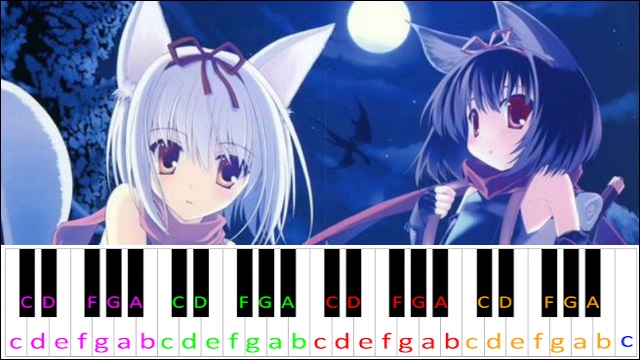 Rockefeller Street By Nightcore Piano Letter Notes