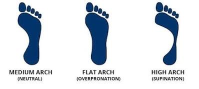 Alas kaki tepat untuk tapak kakimu