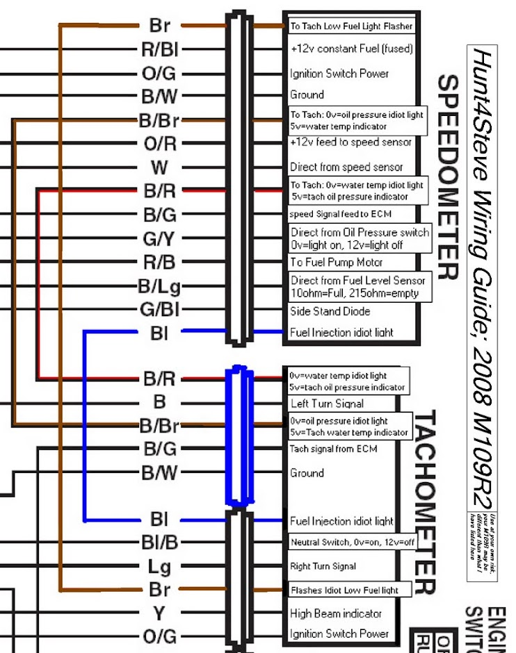 Tach_Speedo_Wiring_Stock_Config dakota digital wiring diagram dakota wiring diagrams collection Io Diagram Function Block at gsmx.co