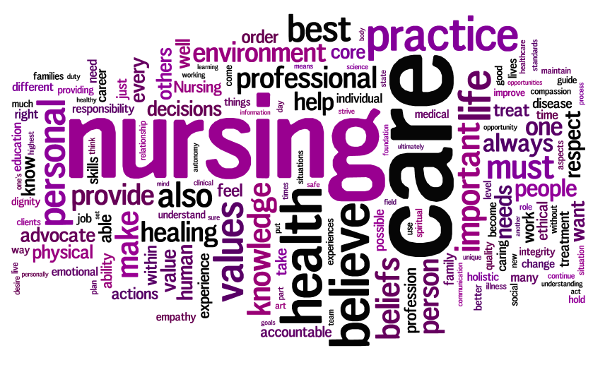 my philosophy of nursing Caring is the essence of nursing - madeleine leininger i chose nursing as my profession because nursing is what i have envisioned myself doing ever since i.