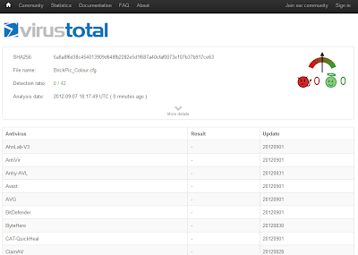 VirusTotal Result