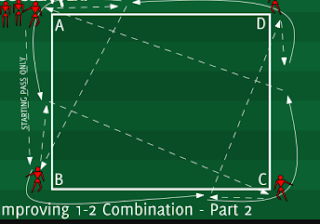 Combination Play; Improving 1-2 Combinations Part II