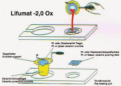 lifumat-ox2.jpg