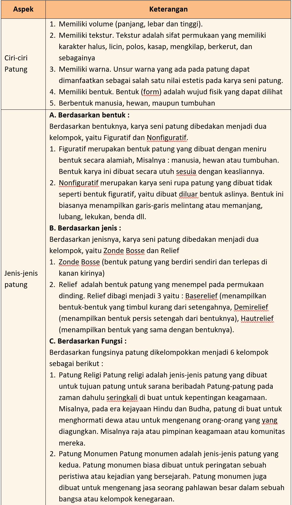 Kunci Jawaban Halaman 113, 115, 117, 118 Tema 7 Kelas 6